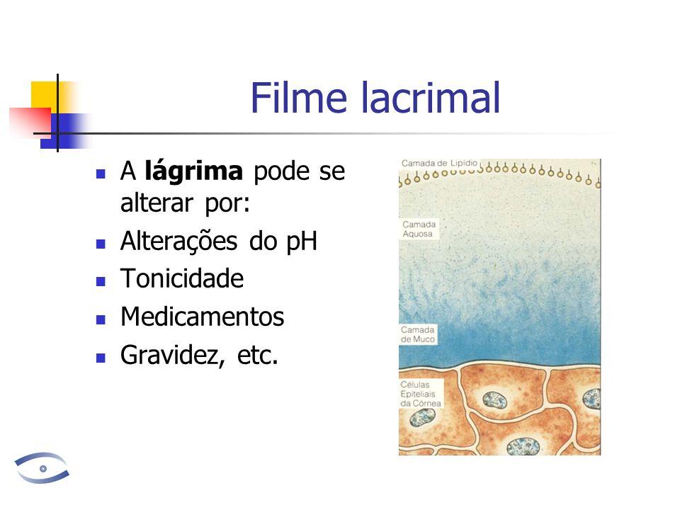 Filme lacrimal A lágrima pode se alterar por: Alterações do pH