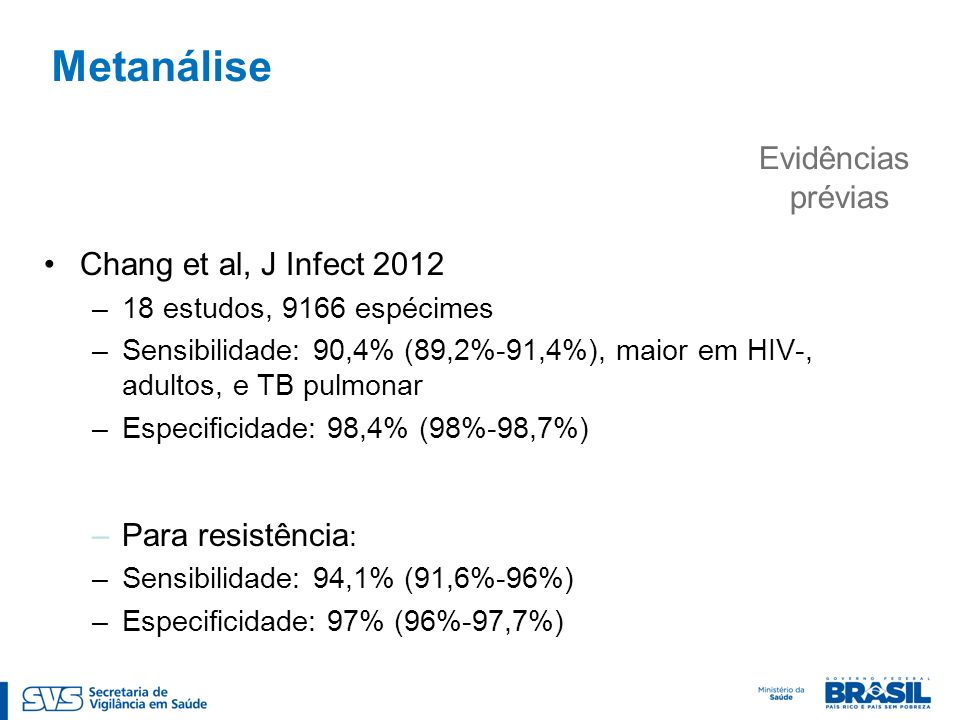 Metanálise Evidências prévias Chang et al, J Infect 2012