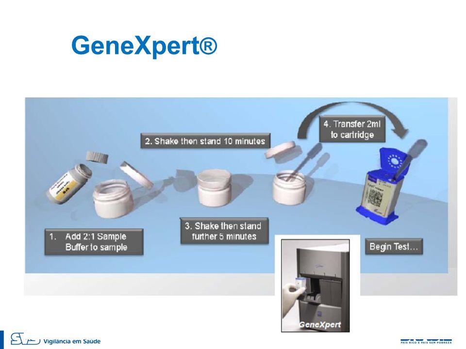 GeneXpert®