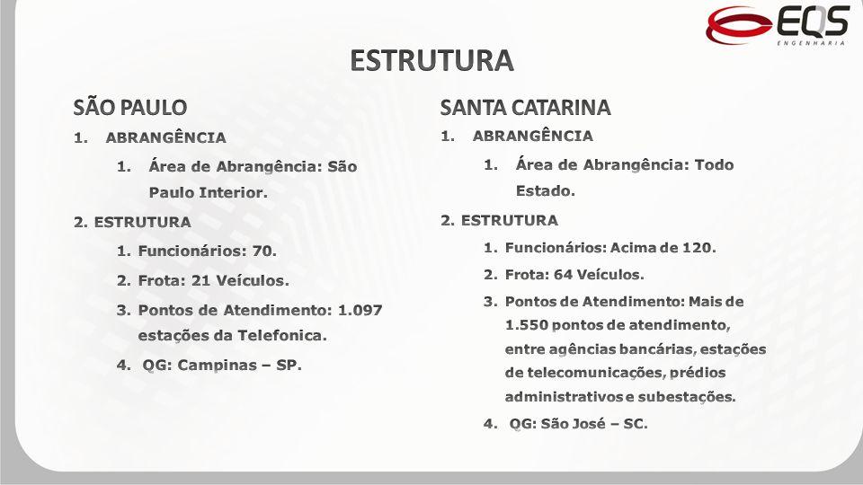 ESTRUTURA SÃO PAULO SANTA CATARINA ABRANGÊNCIA ABRANGÊNCIA