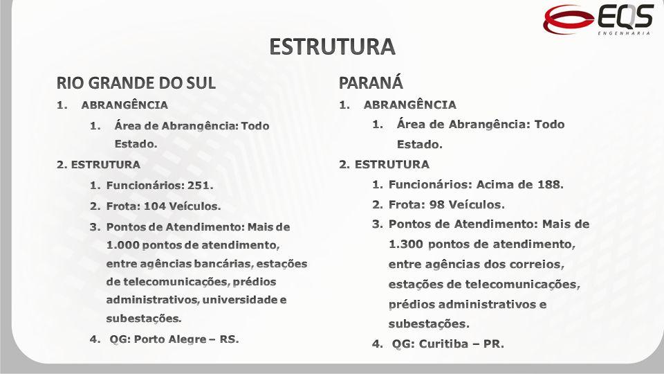 ESTRUTURA RIO GRANDE DO SUL PARANÁ ABRANGÊNCIA