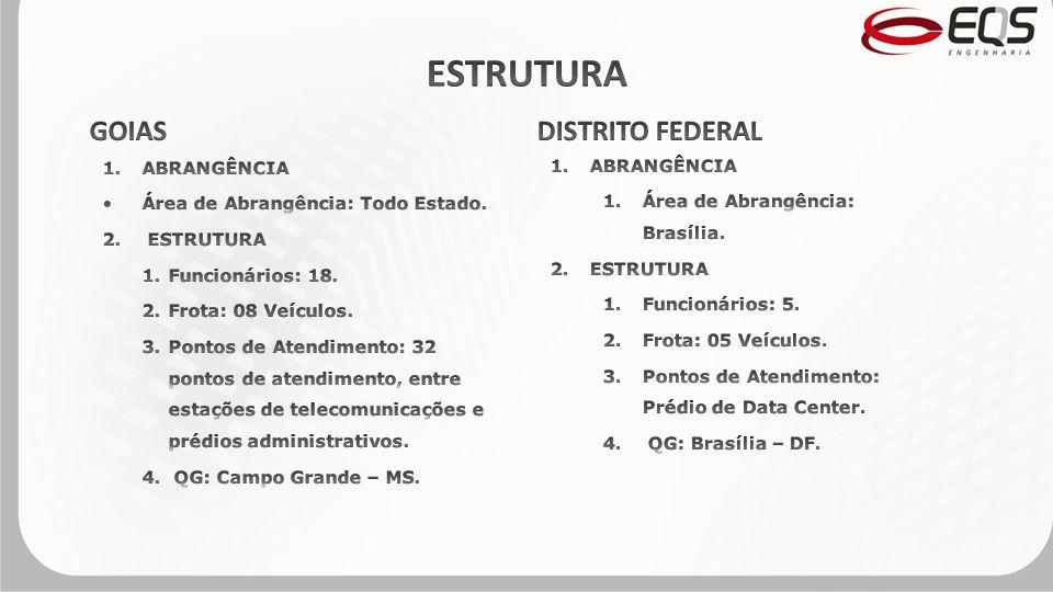 ESTRUTURA GOIAS DISTRITO FEDERAL ABRANGÊNCIA ABRANGÊNCIA