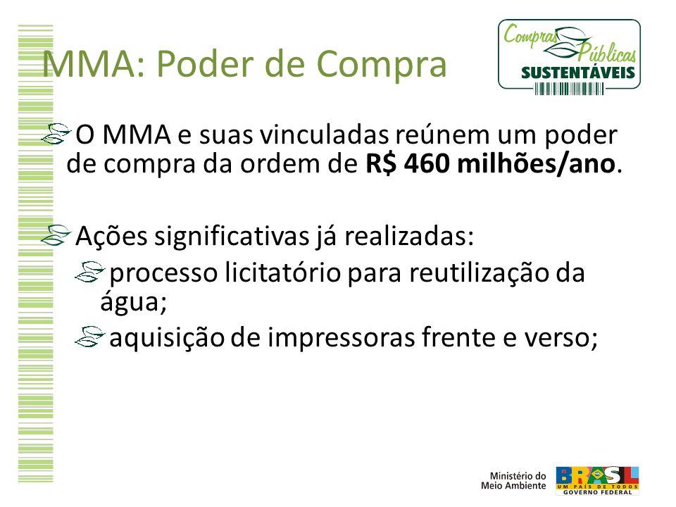 MMA: Poder de Compra O MMA e suas vinculadas reúnem um poder de compra da ordem de R$ 460 milhões/ano.