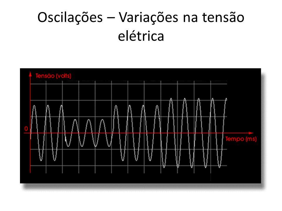 Oscilações – Variações na tensão elétrica
