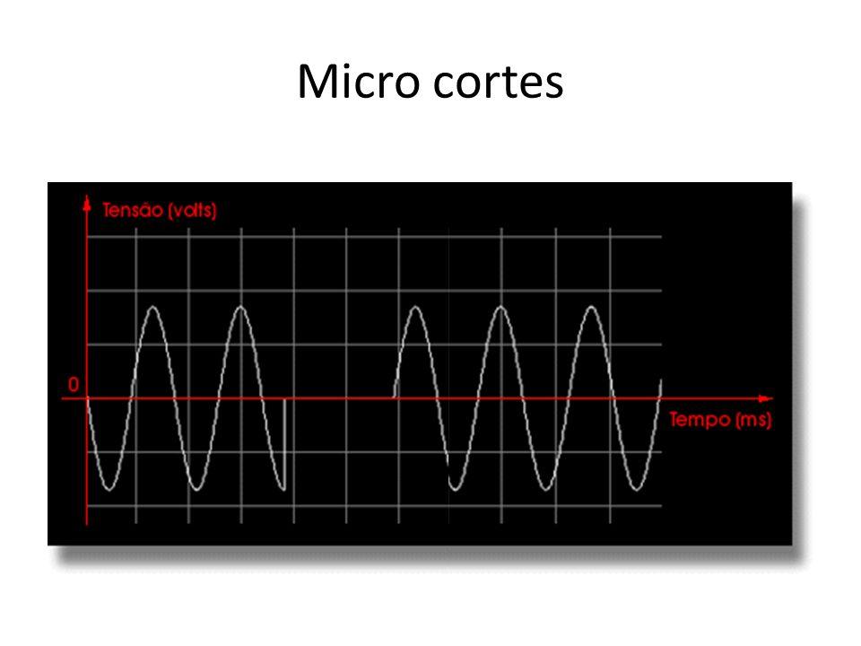 Micro cortes