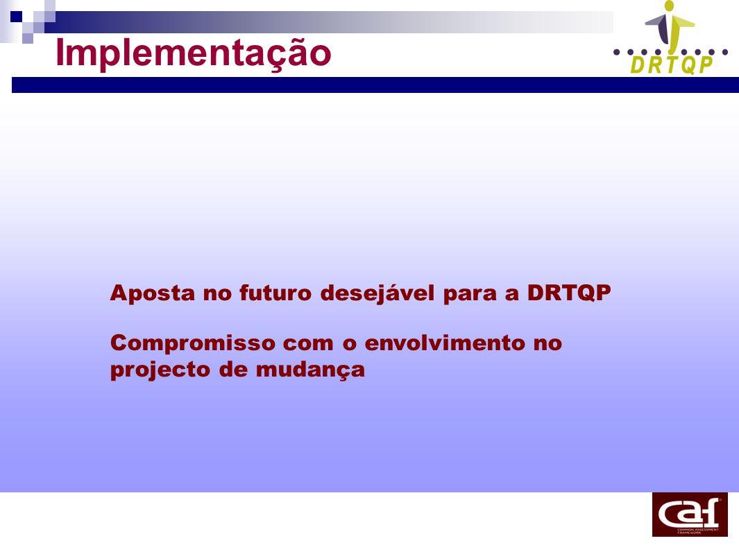 Implementação CONVITE À ACÇÃO Aposta no futuro desejável para a DRTQP