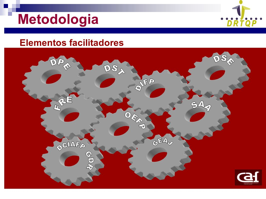 Metodologia Elementos facilitadores DSE DPE DST DIFP FRE SAA OEFP GEAJ