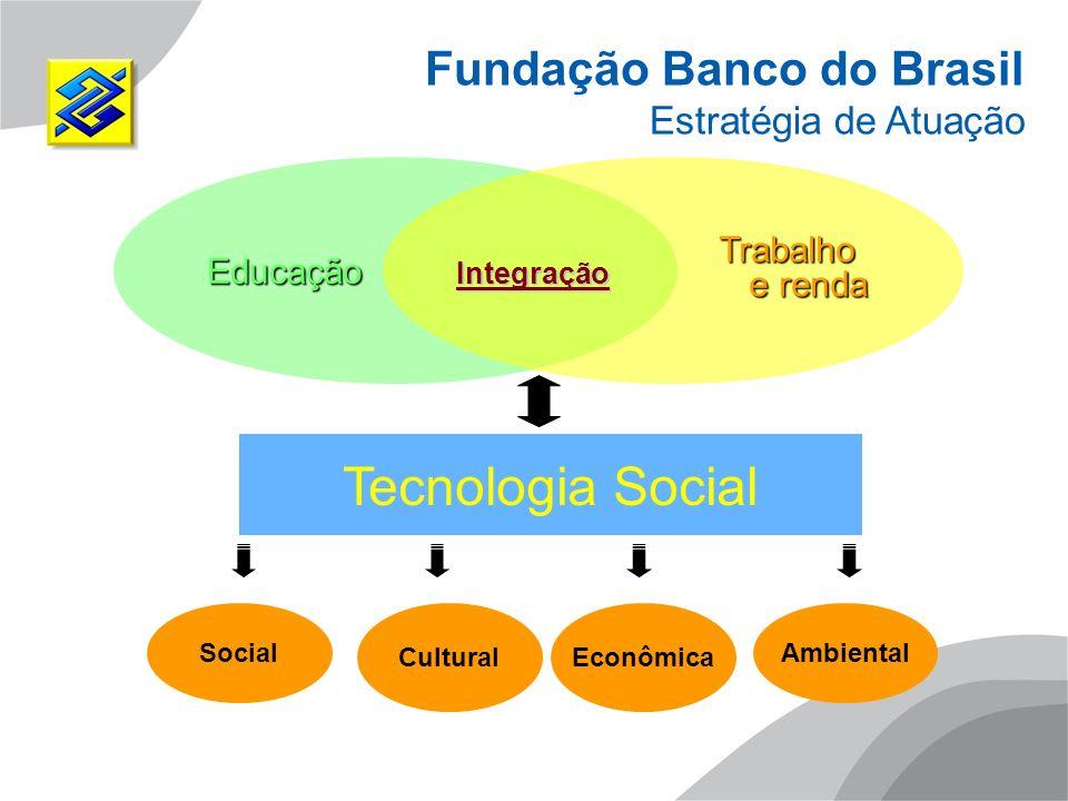 Tecnologia Social Fundação Banco do Brasil Estratégia de Atuação