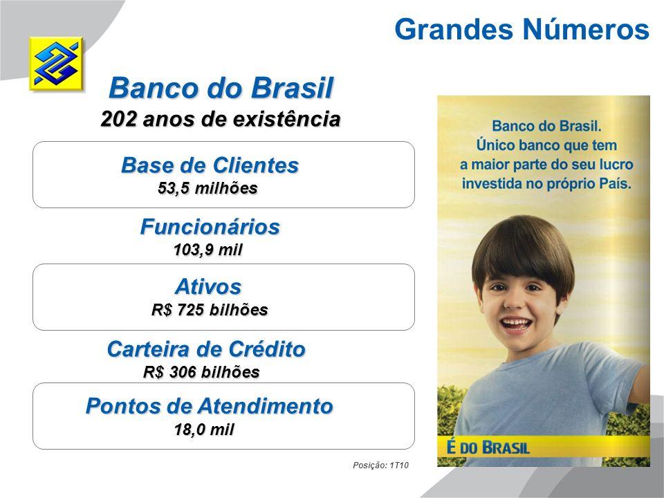 Grandes Números Banco do Brasil 202 anos de existência