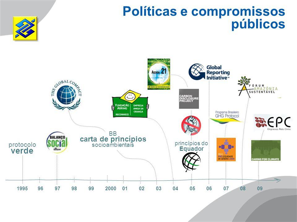 Políticas e compromissos públicos