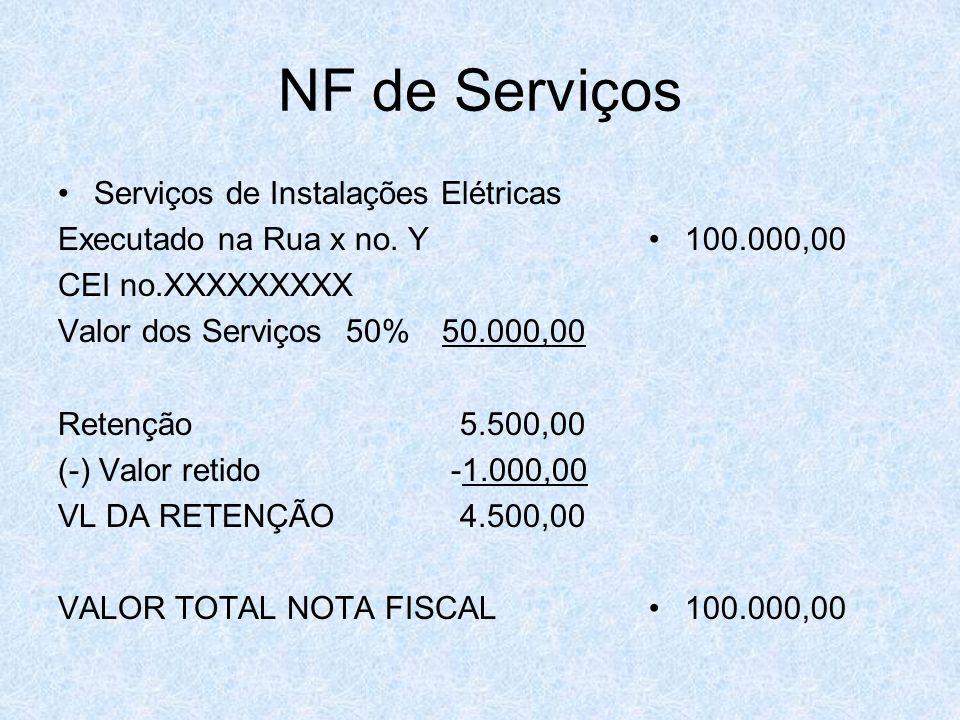 NF de Serviços Serviços de Instalações Elétricas