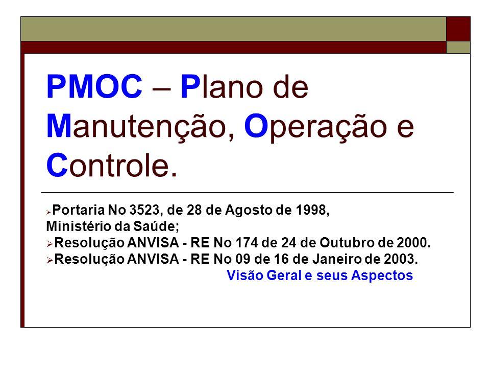 PMOC – Plano de Manutenção, Operação e Controle.
