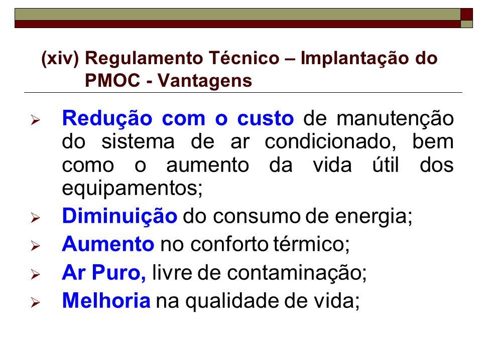 (xiv) Regulamento Técnico – Implantação do PMOC - Vantagens