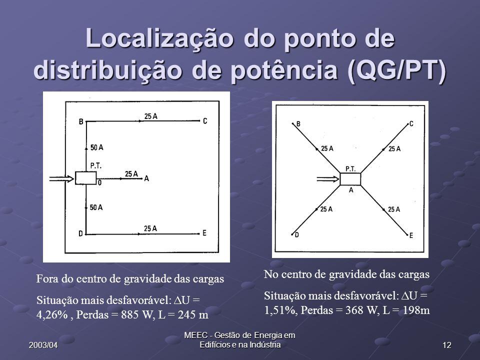 Localização do ponto de distribuição de potência (QG/PT)