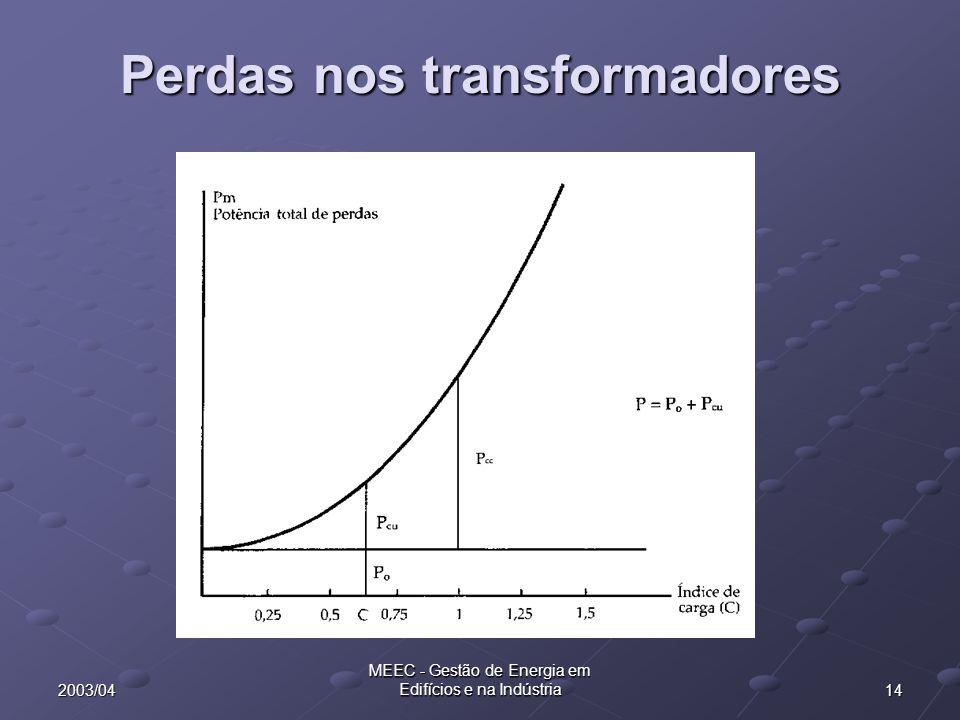 Perdas nos transformadores