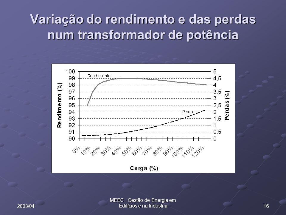 Variação do rendimento e das perdas num transformador de potência