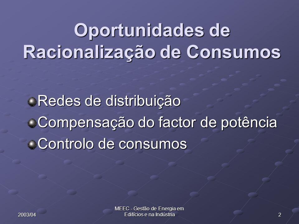 Oportunidades de Racionalização de Consumos