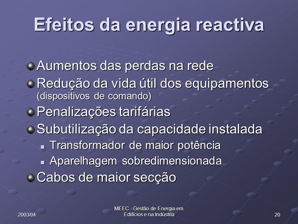 Efeitos da energia reactiva