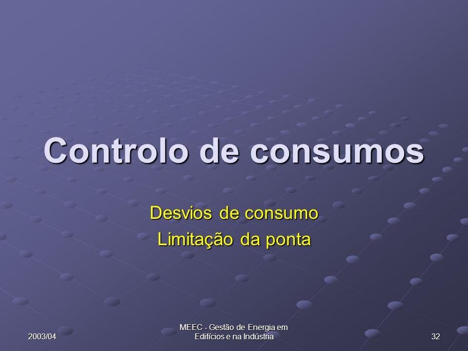 Desvios de consumo Limitação da ponta