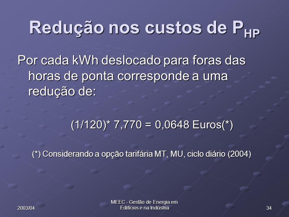 Redução nos custos de PHP