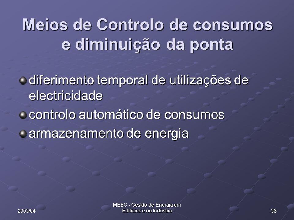 Meios de Controlo de consumos e diminuição da ponta