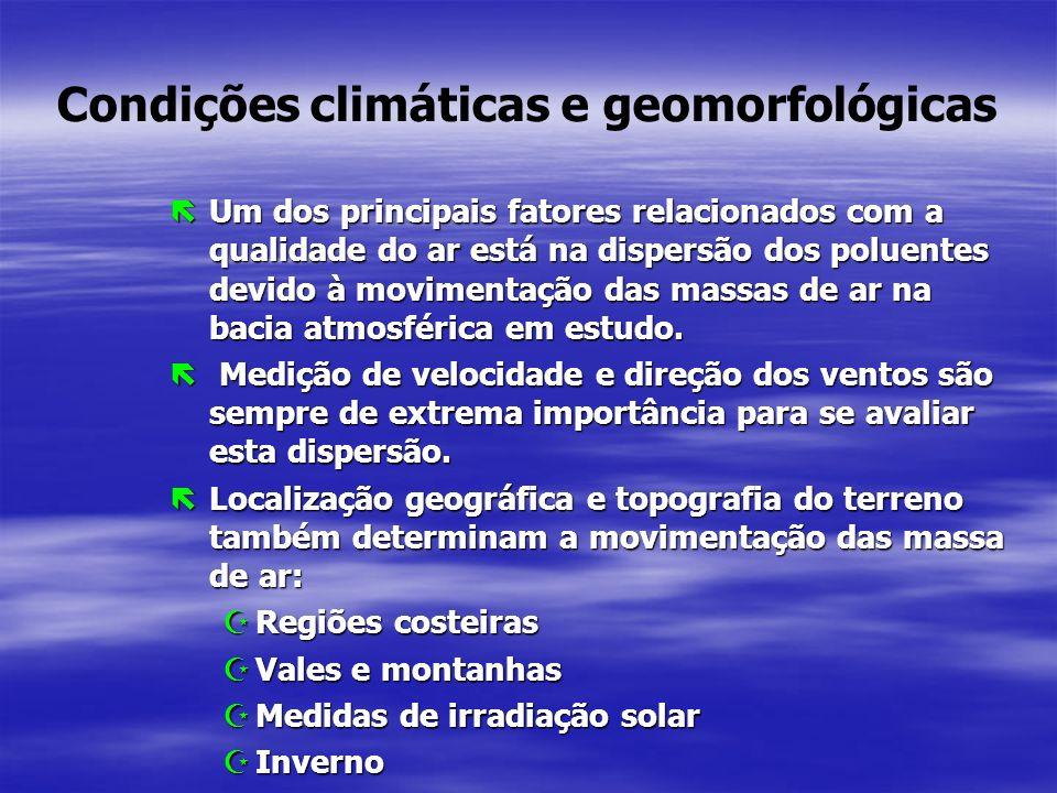 Condições climáticas e geomorfológicas