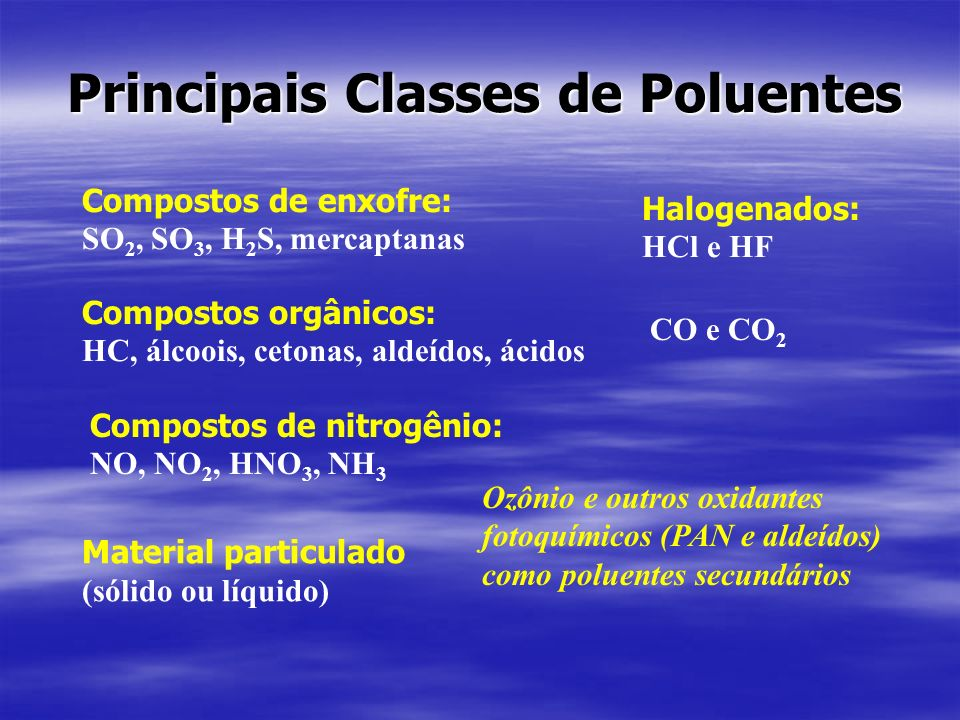 Principais Classes de Poluentes