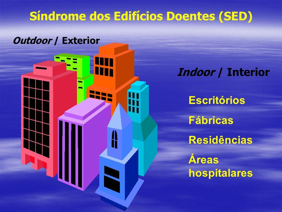 Síndrome dos Edifícios Doentes (SED)
