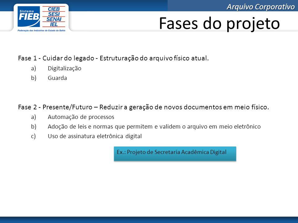 Fases do projeto Fase 1 - Cuidar do legado - Estruturação do arquivo físico atual. Digitalização. Guarda.
