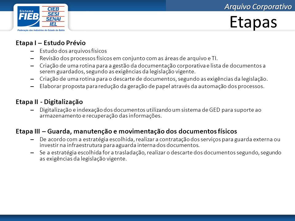 Etapas Etapa I – Estudo Prévio Etapa II - Digitalização