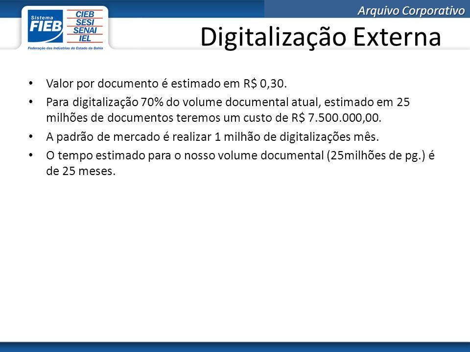 Digitalização Externa