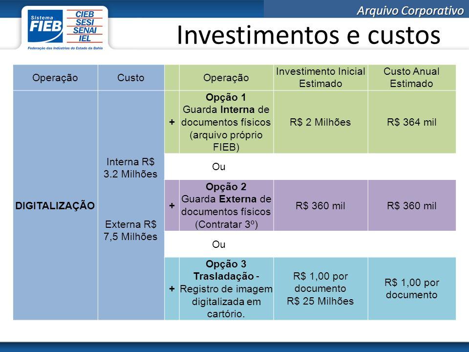 Investimentos e custos