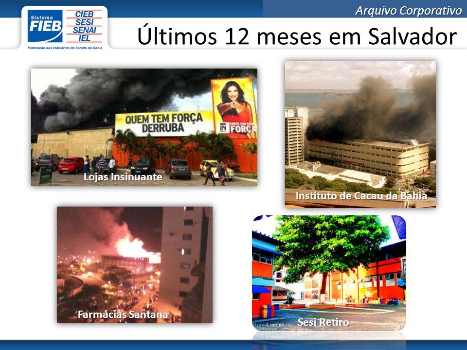 Últimos 12 meses em Salvador