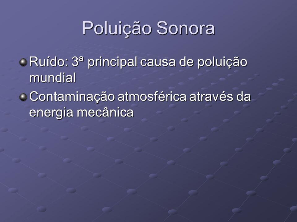 Poluição Sonora Ruído: 3ª principal causa de poluição mundial