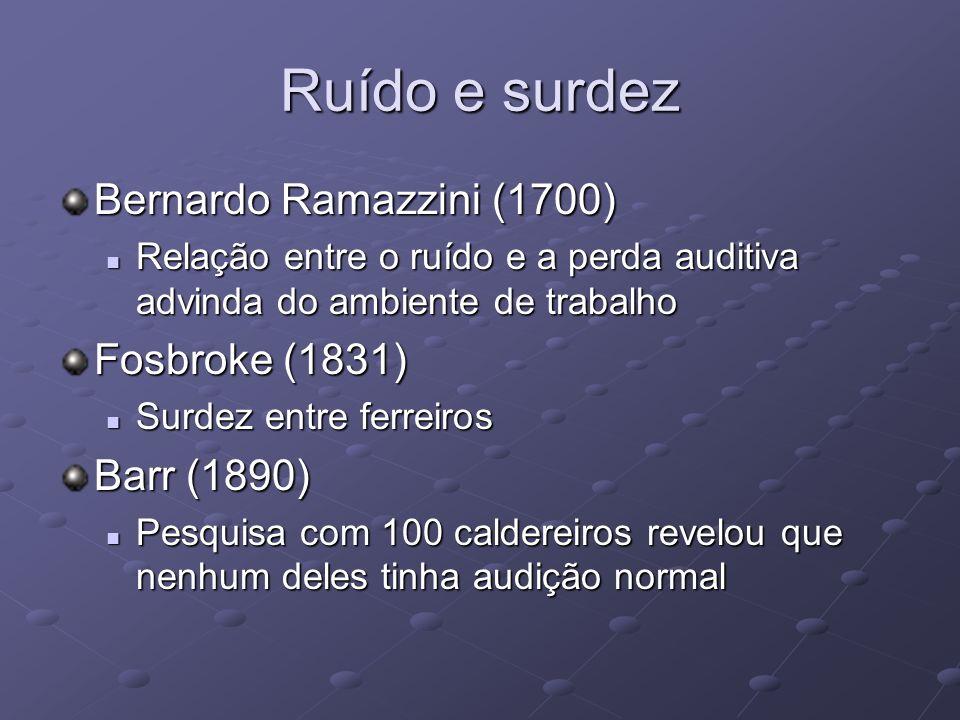 Ruído e surdez Bernardo Ramazzini (1700) Fosbroke (1831) Barr (1890)