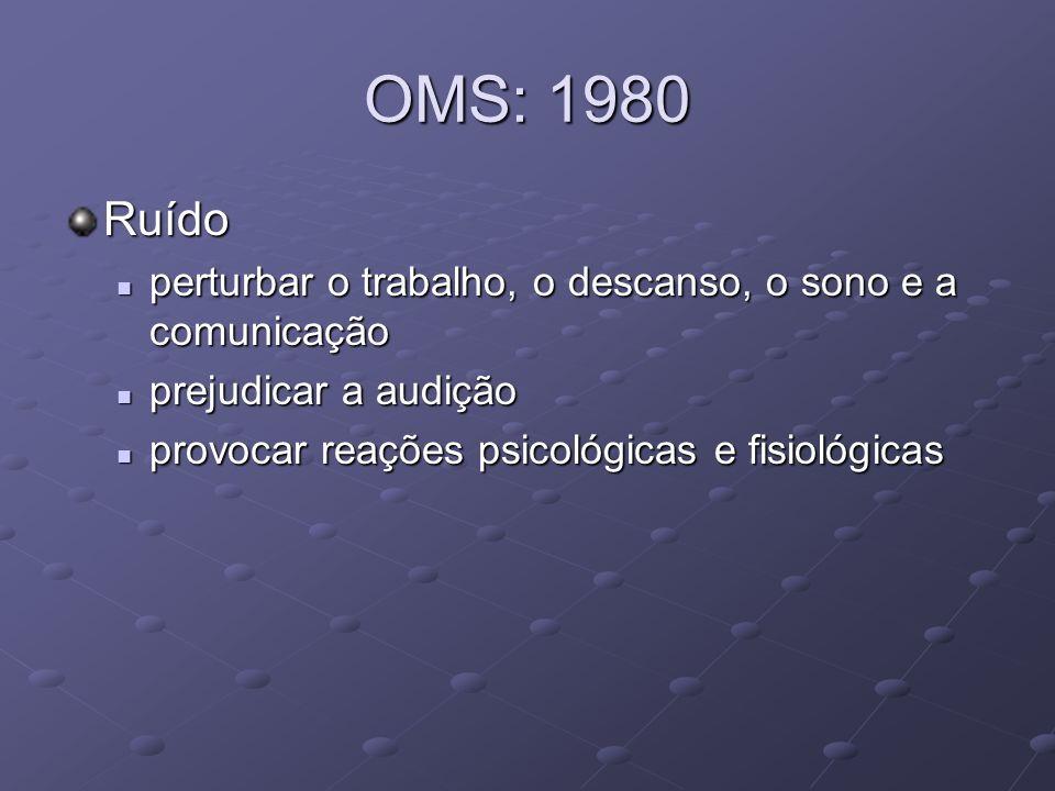 OMS: 1980 Ruído. perturbar o trabalho, o descanso, o sono e a comunicação.