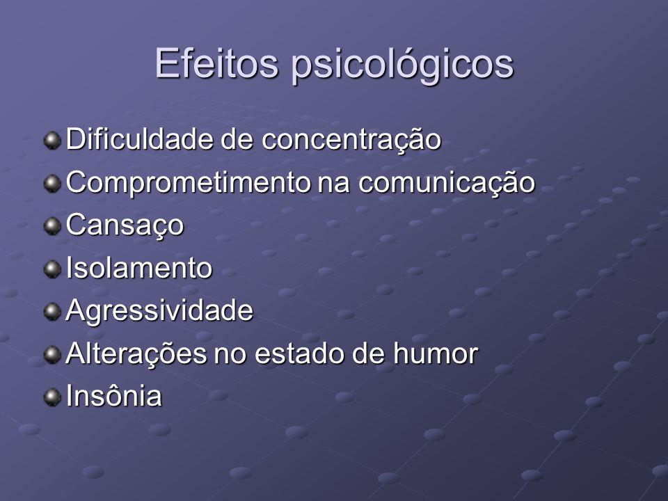 Efeitos psicológicos Dificuldade de concentração