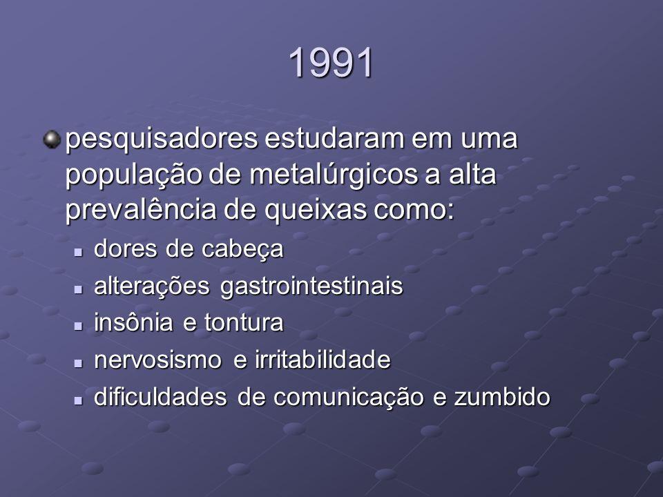 1991 pesquisadores estudaram em uma população de metalúrgicos a alta prevalência de queixas como: dores de cabeça.