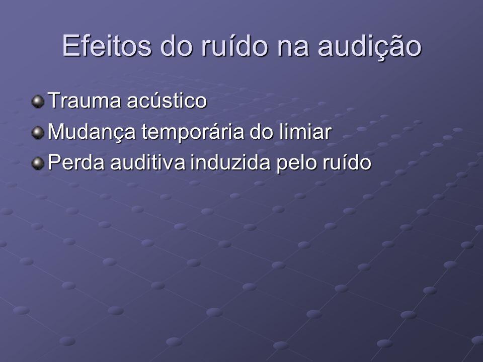 Efeitos do ruído na audição