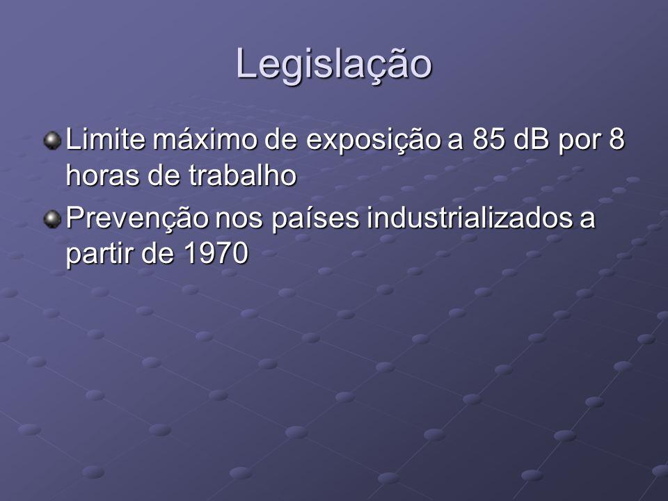 Legislação Limite máximo de exposição a 85 dB por 8 horas de trabalho
