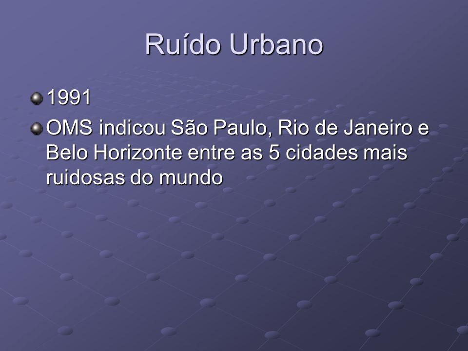 Ruído Urbano 1991.