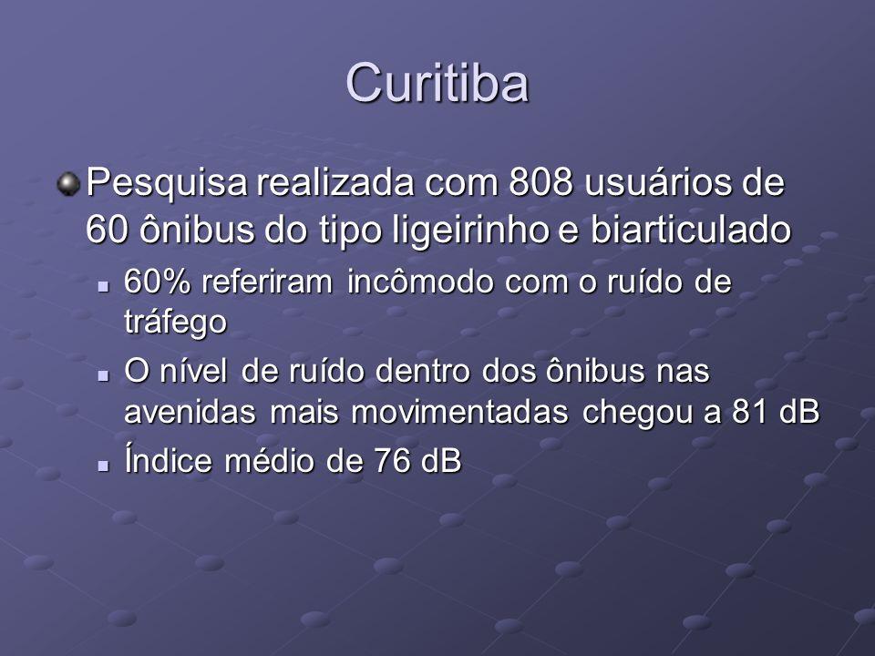 Curitiba Pesquisa realizada com 808 usuários de 60 ônibus do tipo ligeirinho e biarticulado. 60% referiram incômodo com o ruído de tráfego.