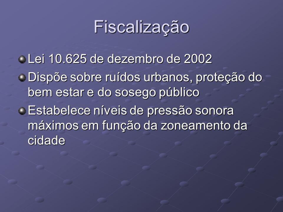 Fiscalização Lei 10.625 de dezembro de 2002