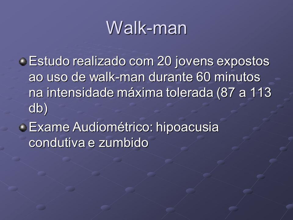 Walk-man Estudo realizado com 20 jovens expostos ao uso de walk-man durante 60 minutos na intensidade máxima tolerada (87 a 113 db)