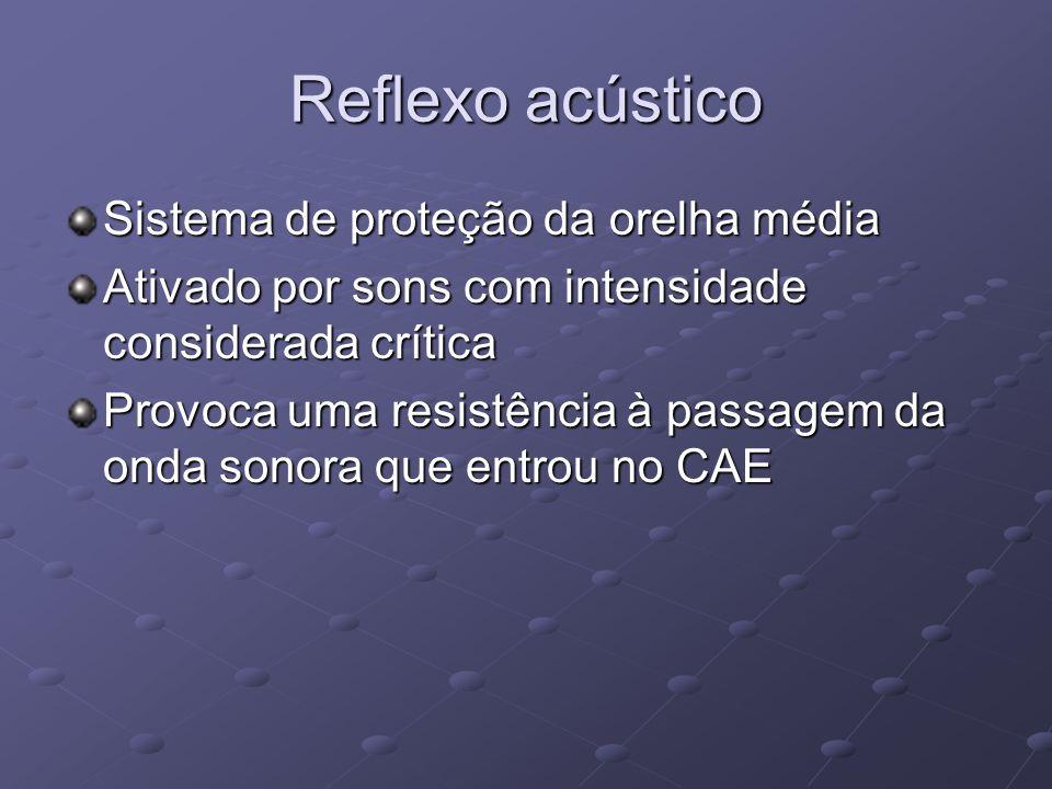 Reflexo acústico Sistema de proteção da orelha média