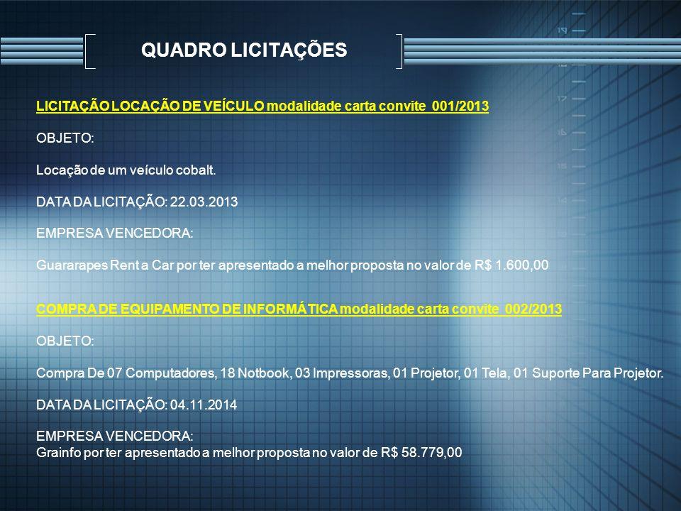 QUADRO LICITAÇÕES LICITAÇÃO LOCAÇÃO DE VEÍCULO modalidade carta convite 001/2013. OBJETO: Locação de um veículo cobalt.