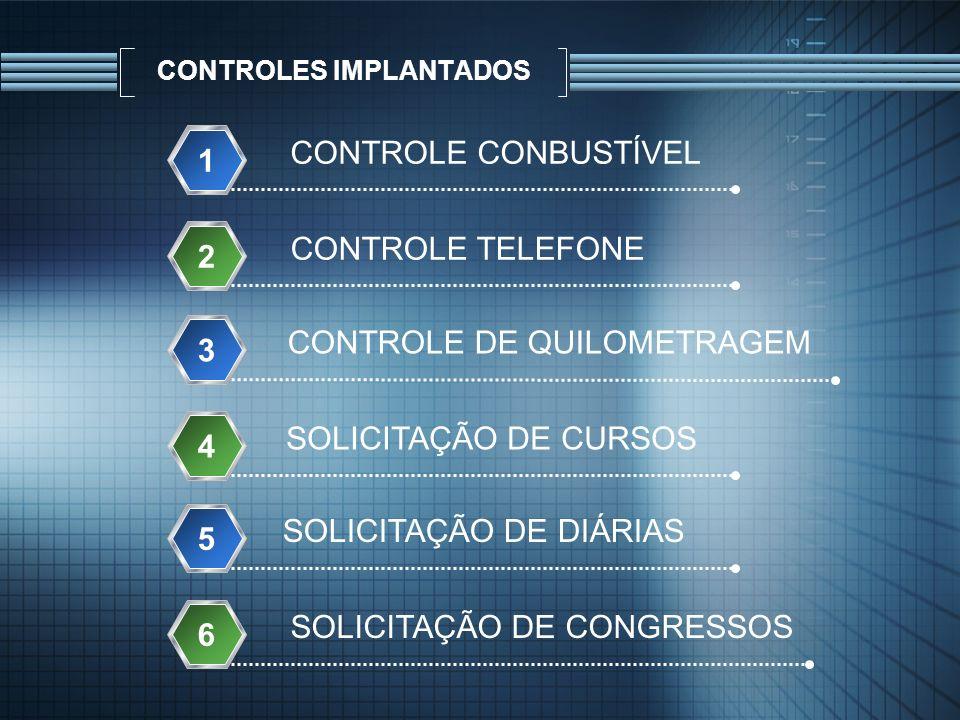 CONTROLES IMPLANTADOS