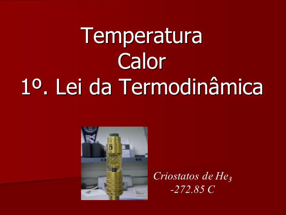 Temperatura Calor 1º. Lei da Termodinâmica