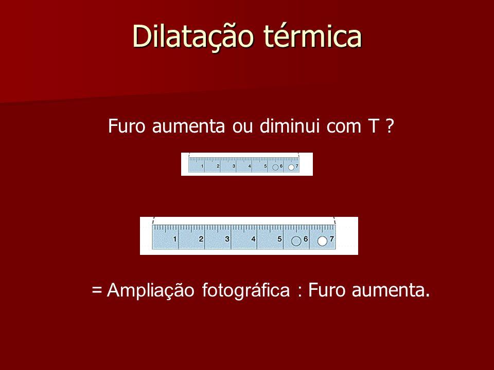Dilatação térmica Furo aumenta ou diminui com T