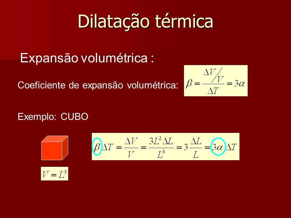 Dilatação térmica Expansão volumétrica :
